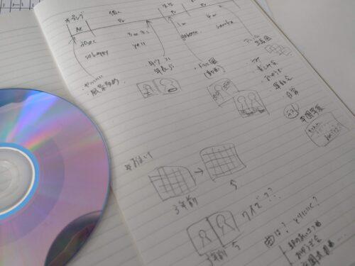 卒園DVDの構成やアイデア