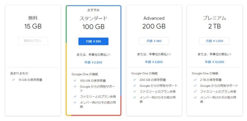 googlephoto料金体制