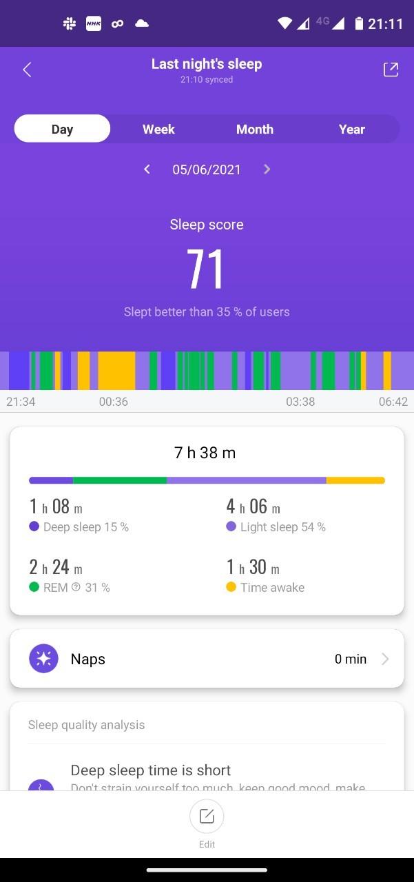 sleep-data(day)