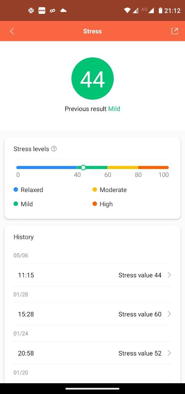 ストレスレベル
