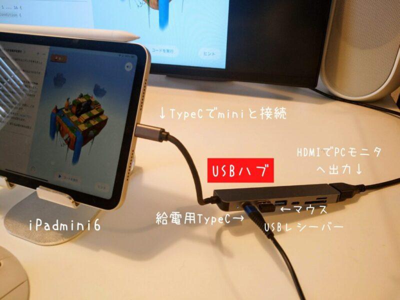 USBハブとiPadmini6のつなぎ方2